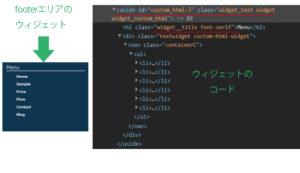 widgetコード